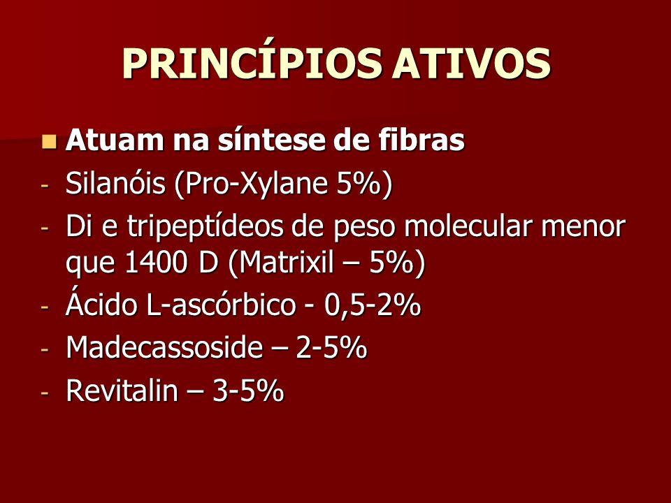 PRINCÍPIOS ATIVOS Atuam na síntese de fibras Atuam na síntese de fibras - Silanóis (Pro-Xylane 5%) - Di e tripeptídeos de peso molecular menor que 140