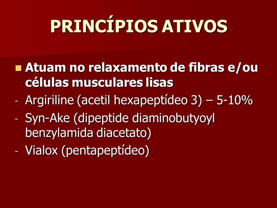 PRINCÍPIOS ATIVOS Atuam no relaxamento de fibras e/ou células musculares lisas Atuam no relaxamento de fibras e/ou células musculares lisas - Argirili