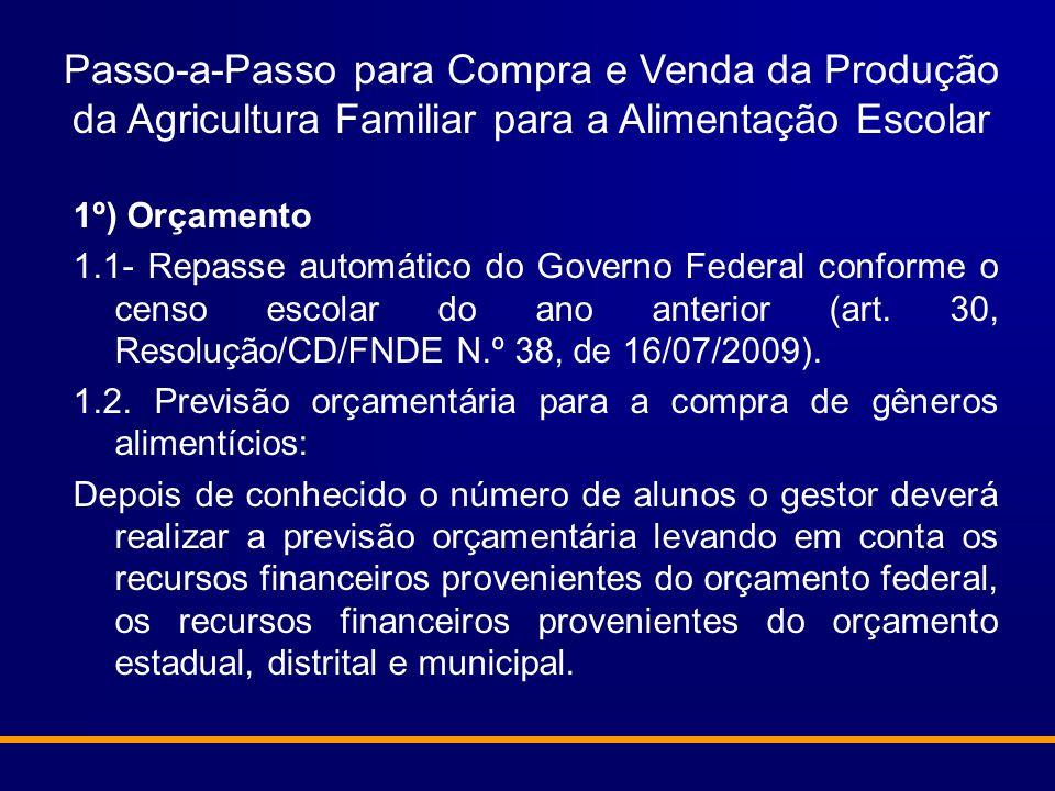 Passo-a-Passo para Compra e Venda da Produção da Agricultura Familiar para a Alimentação Escolar 1º) Orçamento 1.1- Repasse automático do Governo Fede