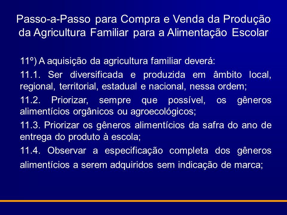 Passo-a-Passo para Compra e Venda da Produção da Agricultura Familiar para a Alimentação Escolar 11º) A aquisição da agricultura familiar deverá: 11.1