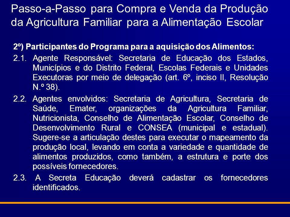 Passo-a-Passo para Compra e Venda da Produção da Agricultura Familiar para a Alimentação Escolar 2º) Participantes do Programa para a aquisição dos Al