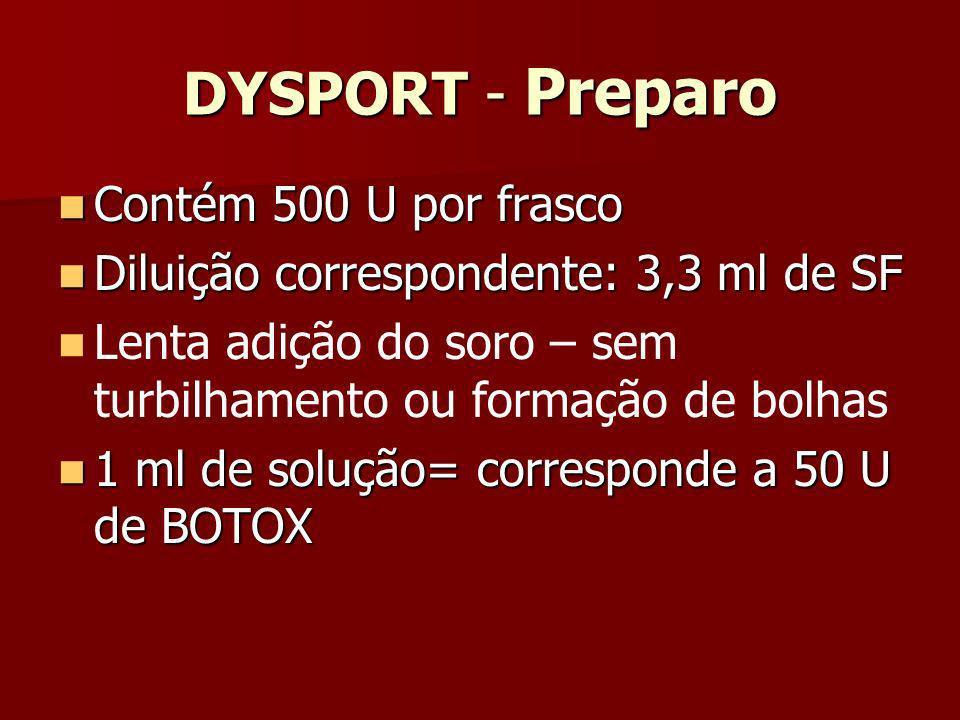 DYSPORT - Preparo Contém 500 U por frasco Contém 500 U por frasco Diluição correspondente: 3,3 ml de SF Diluição correspondente: 3,3 ml de SF Lenta ad