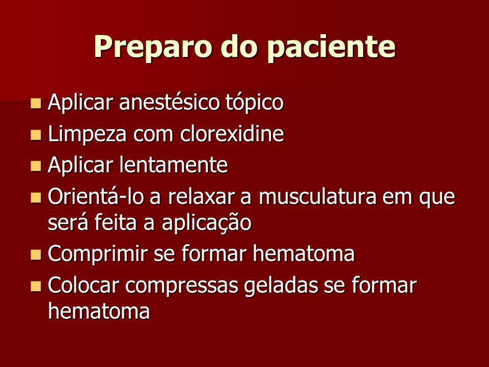 Preparo do paciente Aplicar anestésico tópico Aplicar anestésico tópico Limpeza com clorexidine Limpeza com clorexidine Aplicar lentamente Aplicar len