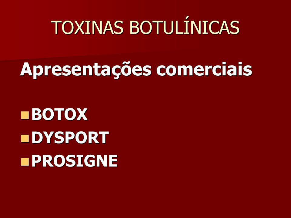 Introdução Toxina produzida pelo Clostridium botulinum.