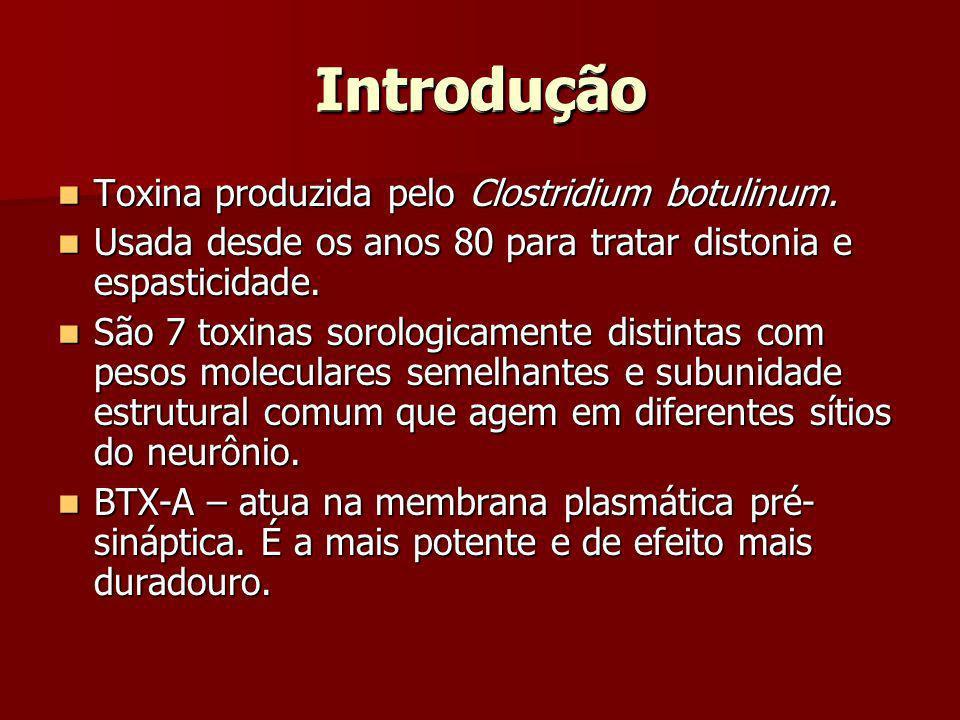 Introdução Toxina produzida pelo Clostridium botulinum. Toxina produzida pelo Clostridium botulinum. Usada desde os anos 80 para tratar distonia e esp