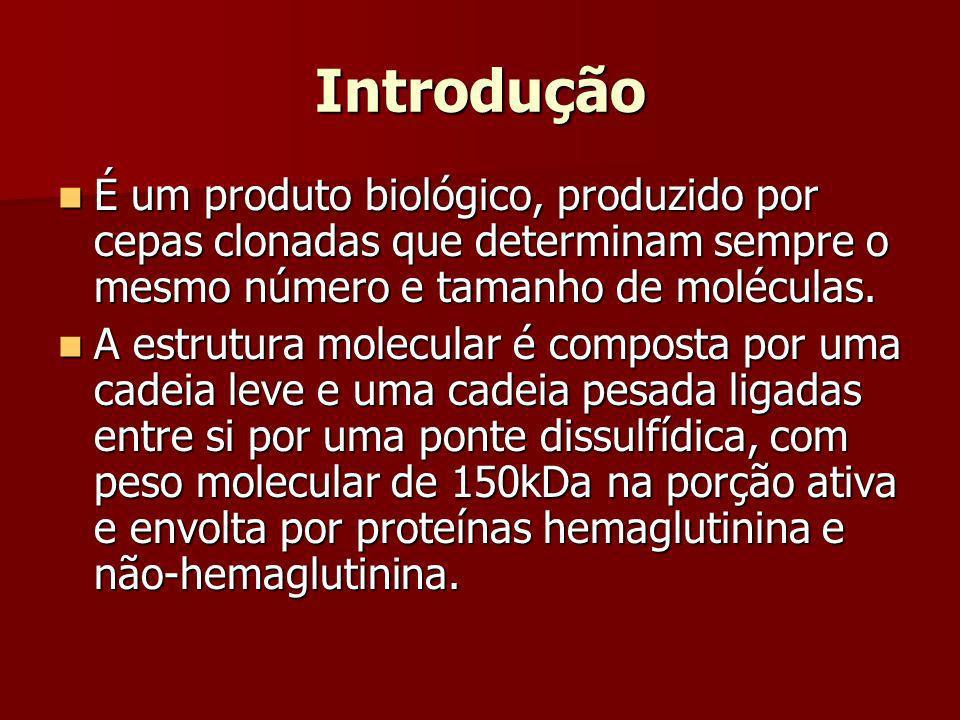 Introdução É um produto biológico, produzido por cepas clonadas que determinam sempre o mesmo número e tamanho de moléculas. É um produto biológico, p