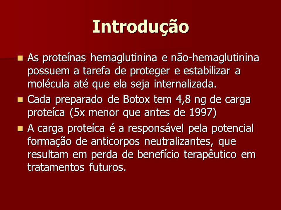 Introdução A porção ativa da toxina botulínica tem 150 kDa, porém o peso molecular total do Botox é de 900 kDa e do Dysport 500 kDa – alto peso molecular determina menor capacidade de migração para músculos adjacentes.