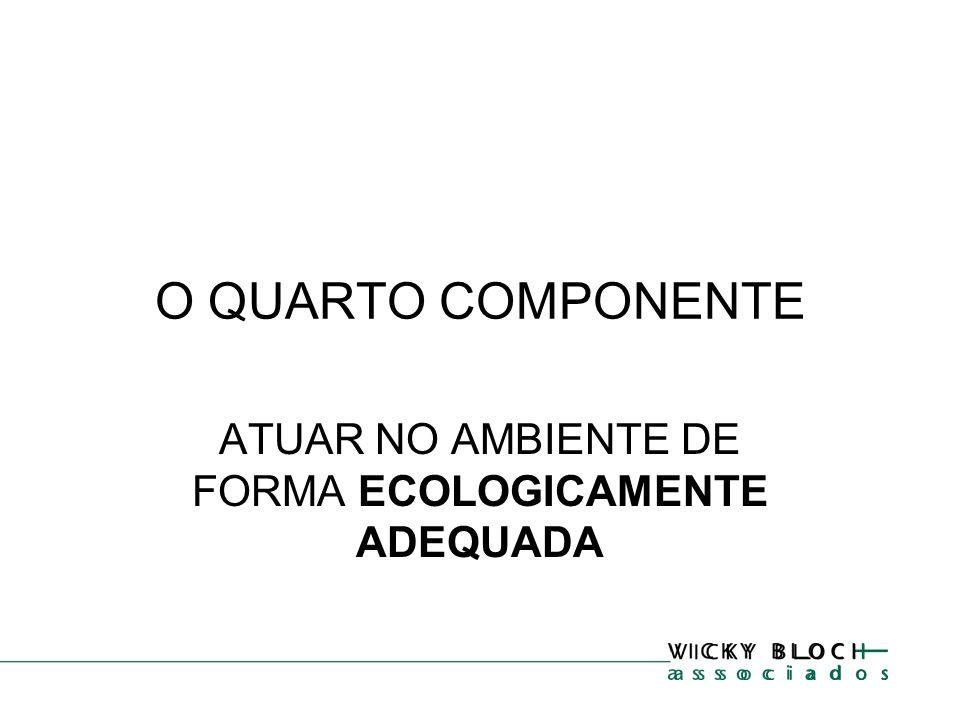 O QUARTO COMPONENTE ATUAR NO AMBIENTE DE FORMA ECOLOGICAMENTE ADEQUADA
