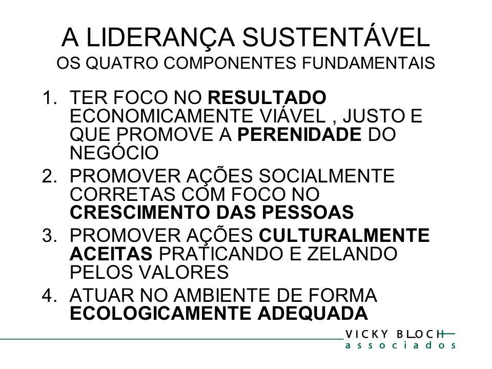 O PRIMEIRO COMPONENTE TER FOCO NO RESULTADO ECONOMICAMENTE VIÁVEL, JUSTO E QUE PROMOVE A PERENIDADE DO NEGÓCIO