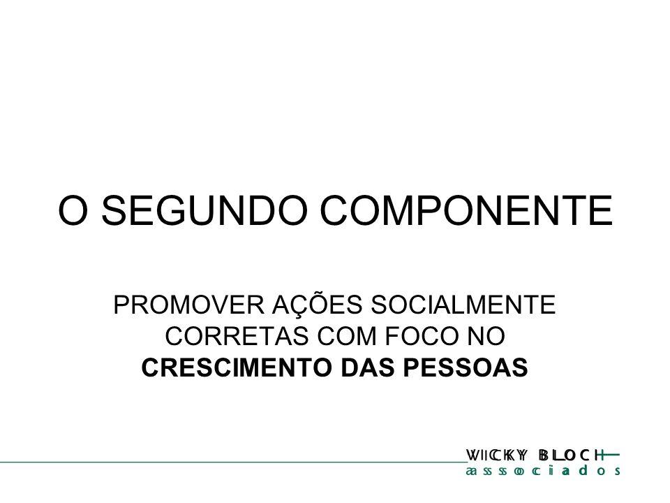 O SEGUNDO COMPONENTE PROMOVER AÇÕES SOCIALMENTE CORRETAS COM FOCO NO CRESCIMENTO DAS PESSOAS