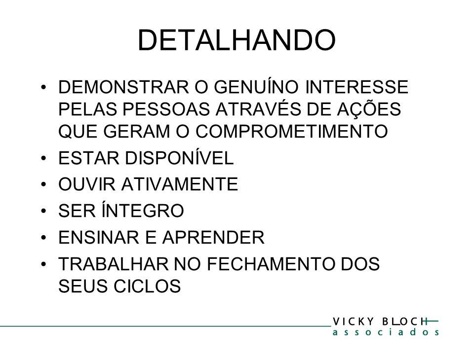 O TERCEIRO COMPONENTE PROMOVER AÇÕES CULTURALMENTE ACEITAS PRATICANDO E ZELANDO PELOS VALORES