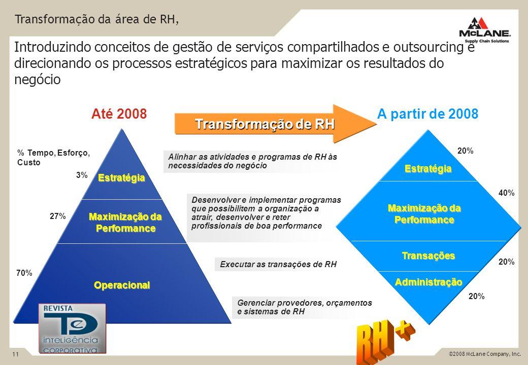 11 ©2008 McLane Company, Inc. Gerenciar provedores, orçamentos e sistemas de RH Executar as transações de RH Desenvolver e implementar programas que p