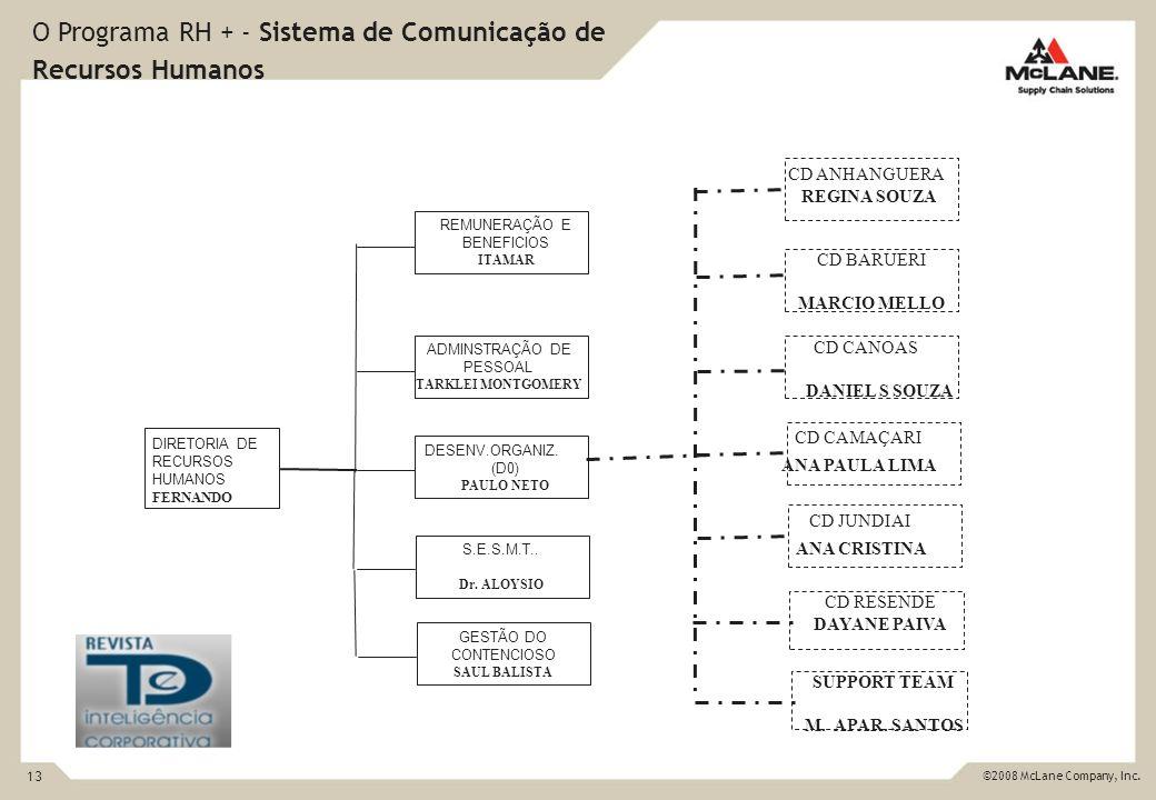 13 ©2008 McLane Company, Inc. DIRETORIA DE RECURSOS HUMANOS FERNANDO ADMINSTRAÇÃO DE PESSOAL TARKLEI MONTGOMERY REMUNERAÇÃO E BENEFICIOS ITAMAR DESENV