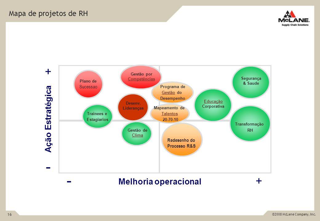 16 ©2008 McLane Company, Inc. Melhoria operacional Ação Estratégica - + + - Gestão de Clima Redesenho do Processo R&S Programa de Gestão do Desempenho