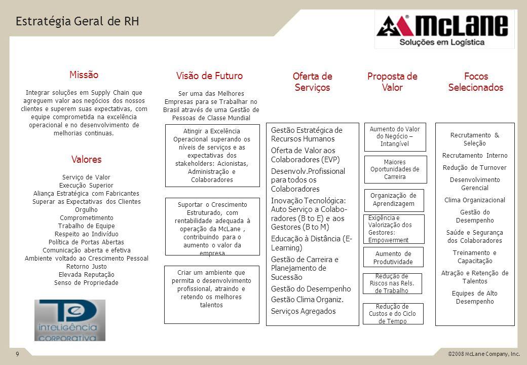 9 ©2008 McLane Company, Inc. Atingir a Excelência Operacional superando os níveis de serviços e as expectativas dos stakeholders: Acionistas, Administ