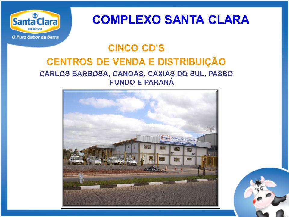 CINCO CDS CENTROS DE VENDA E DISTRIBUIÇÃO CARLOS BARBOSA, CANOAS, CAXIAS DO SUL, PASSO FUNDO E PARANÁ COMPLEXO SANTA CLARA