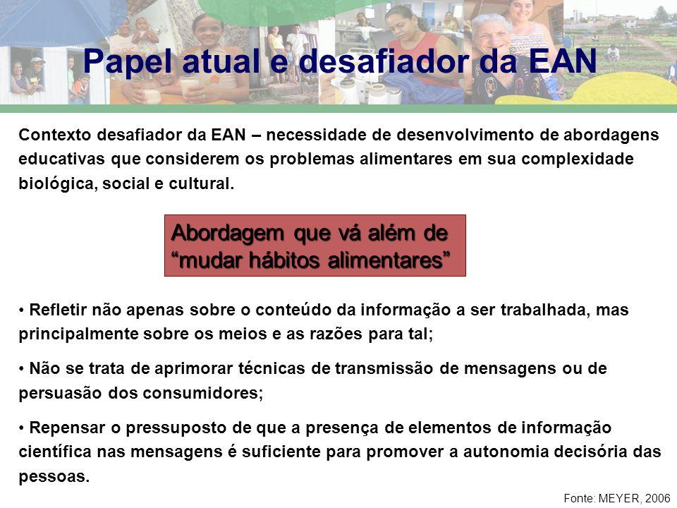 Papel atual e desafiador da EAN Contexto desafiador da EAN – necessidade de desenvolvimento de abordagens educativas que considerem os problemas alime