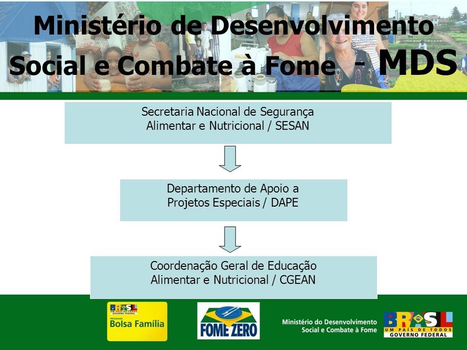 Ministério de Desenvolvimento Social e Combate à Fome - MDS Secretaria Nacional de Segurança Alimentar e Nutricional / SESAN Departamento de Apoio a P