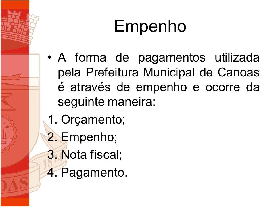 Empenho A forma de pagamentos utilizada pela Prefeitura Municipal de Canoas é através de empenho e ocorre da seguinte maneira: 1. Orçamento; 2. Empenh