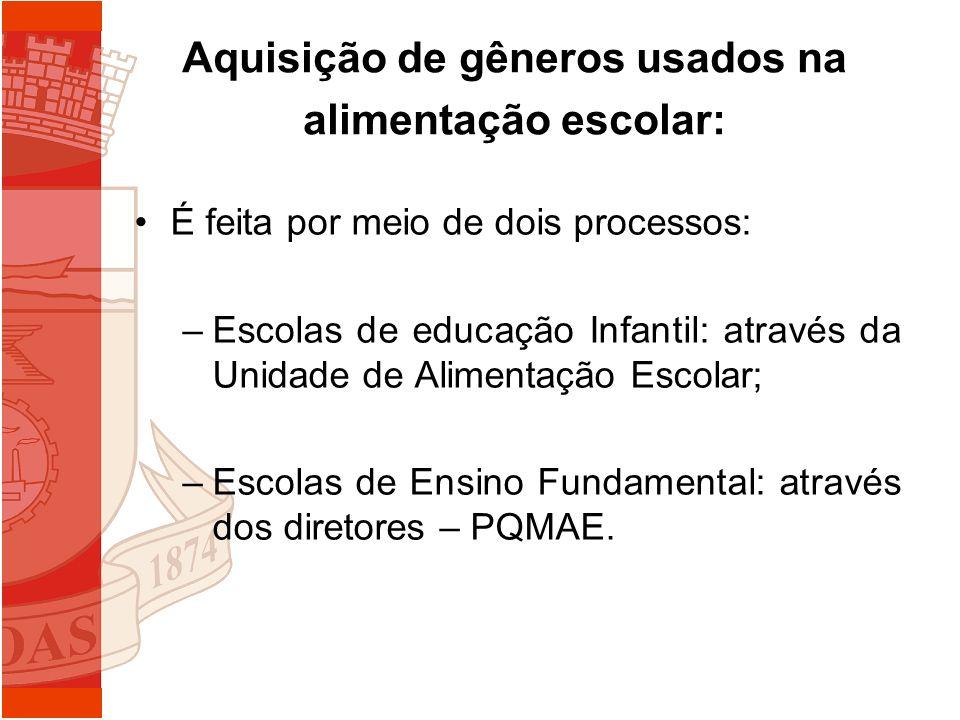 É feita por meio de dois processos: –Escolas de educação Infantil: através da Unidade de Alimentação Escolar; –Escolas de Ensino Fundamental: através