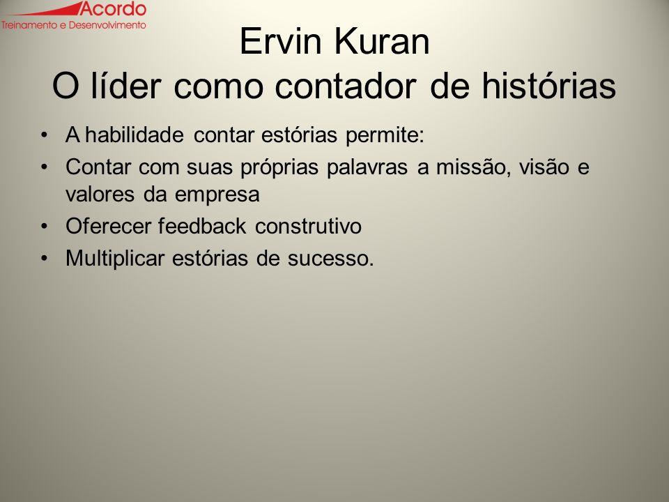 Ervin Kuran O líder como contador de histórias A habilidade contar estórias permite: Contar com suas próprias palavras a missão, visão e valores da empresa Oferecer feedback construtivo Multiplicar estórias de sucesso.