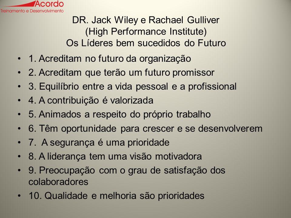 DR. Jack Wiley e Rachael Gulliver (High Performance Institute) Os Líderes bem sucedidos do Futuro 1. Acreditam no futuro da organização 2. Acreditam q