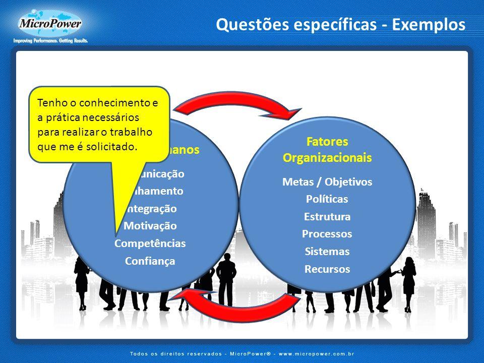 Questões específicas - Exemplos Fatores Humanos Comunicação Alinhamento Integração Motivação Competências Confiança Fatores Organizacionais Metas / Ob