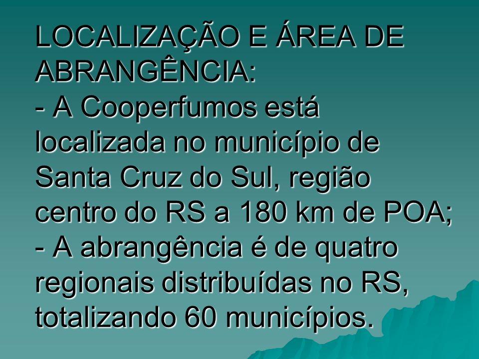 LOCALIZAÇÃO E ÁREA DE ABRANGÊNCIA: - A Cooperfumos está localizada no município de Santa Cruz do Sul, região centro do RS a 180 km de POA; - A abrangê