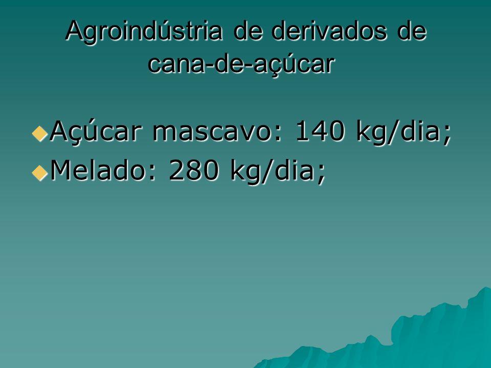 Agroindústria de derivados de cana-de-açúcar Açúcar mascavo: 140 kg/dia; Açúcar mascavo: 140 kg/dia; Melado: 280 kg/dia; Melado: 280 kg/dia;