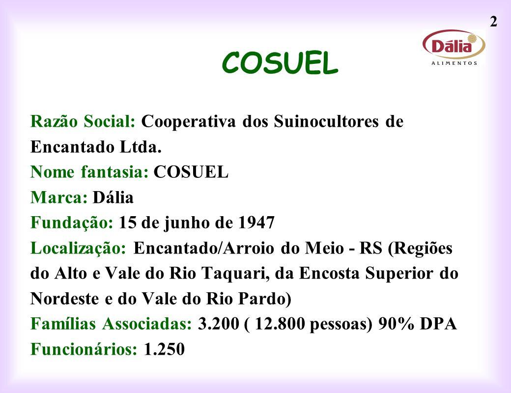 2 COSUEL Razão Social: Cooperativa dos Suinocultores de Encantado Ltda. Nome fantasia: COSUEL Marca: Dália Fundação: 15 de junho de 1947 Localização: