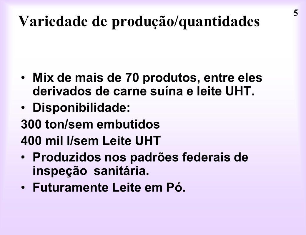 5 Variedade de produção/quantidades Mix de mais de 70 produtos, entre eles derivados de carne suína e leite UHT. Disponibilidade: 300 ton/sem embutido