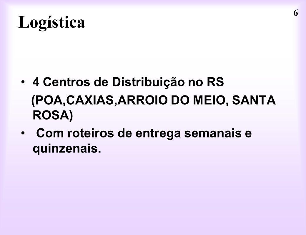 6 Logística 4 Centros de Distribuição no RS (POA,CAXIAS,ARROIO DO MEIO, SANTA ROSA) Com roteiros de entrega semanais e quinzenais.