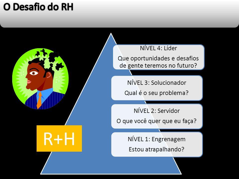Credo: R x H RH = R + H (CEO=R ) x (RH=H) (Empresa A: H sem R) x (Empresa B: R sem H) Trocar o R de Recurso por R de Resultado