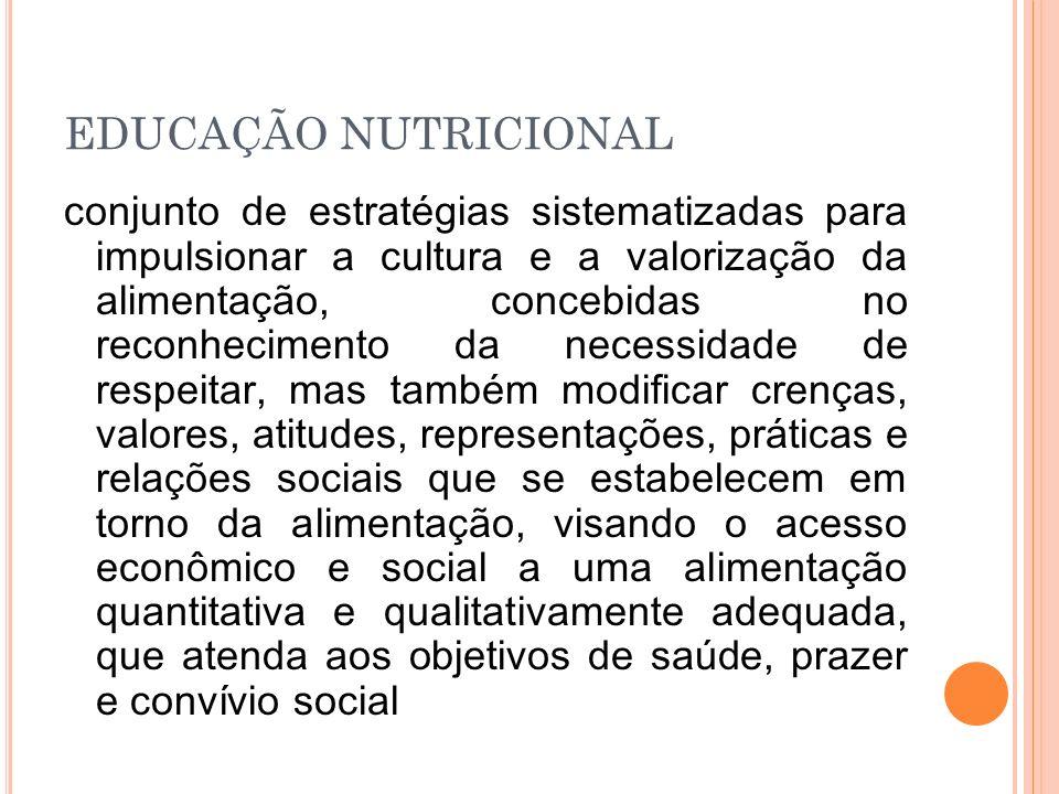 EDUCAÇÃO NUTRICIONAL conjunto de estratégias sistematizadas para impulsionar a cultura e a valorização da alimentação, concebidas no reconhecimento da
