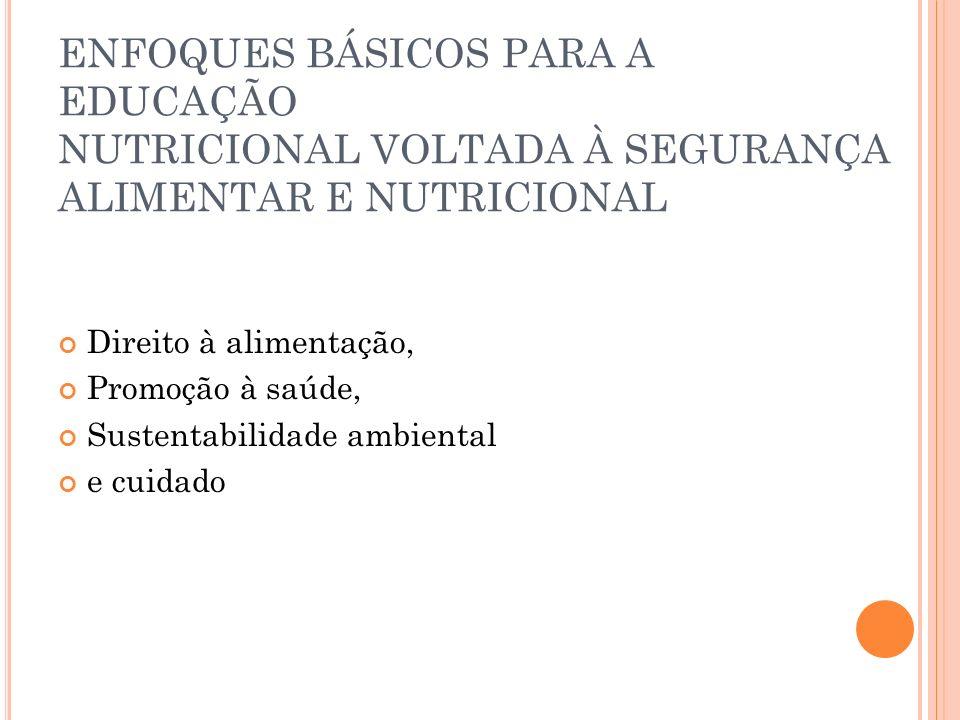 ENFOQUES BÁSICOS PARA A EDUCAÇÃO NUTRICIONAL VOLTADA À SEGURANÇA ALIMENTAR E NUTRICIONAL Direito à alimentação, Promoção à saúde, Sustentabilidade amb