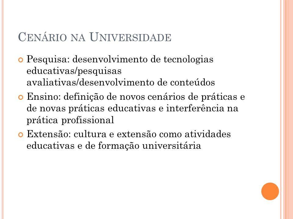 C ENÁRIO NA U NIVERSIDADE Pesquisa: desenvolvimento de tecnologias educativas/pesquisas avaliativas/desenvolvimento de conteúdos Ensino: definição de