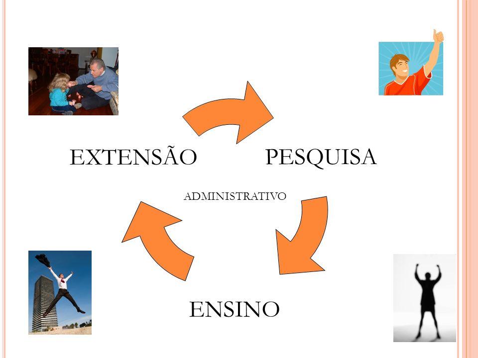 PESQUISA ENSINO EXTENSÃO ADMINISTRATIVO