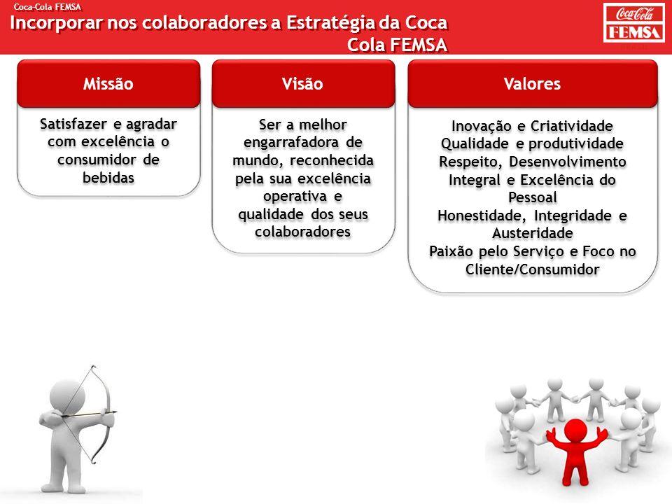 Incorporar nos colaboradores a Estratégia da Coca Cola FEMSA Satisfazer e agradar com excelência o consumidor de bebidas Missão Ser a melhor engarrafa