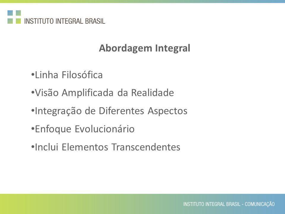 Abordagem Integral Linha Filosófica Visão Amplificada da Realidade Integração de Diferentes Aspectos Enfoque Evolucionário Inclui Elementos Transcende