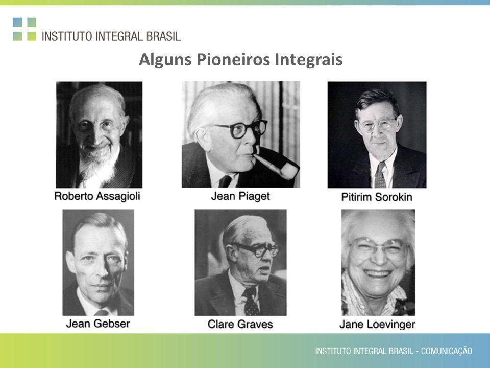 Ken Wilber Filósofo Americano Vasta obra: filosofia, psicologia, ciências naturais, sociologia, espiritualidade...