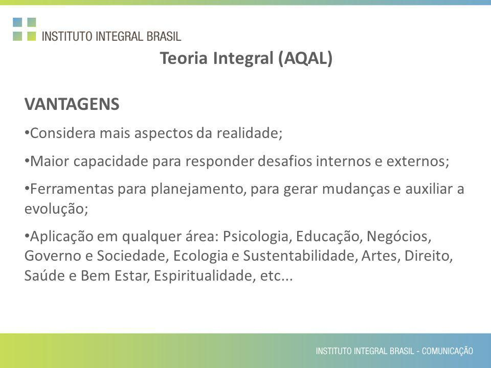 Teoria Integral (AQAL) VANTAGENS Considera mais aspectos da realidade; Maior capacidade para responder desafios internos e externos; Ferramentas para