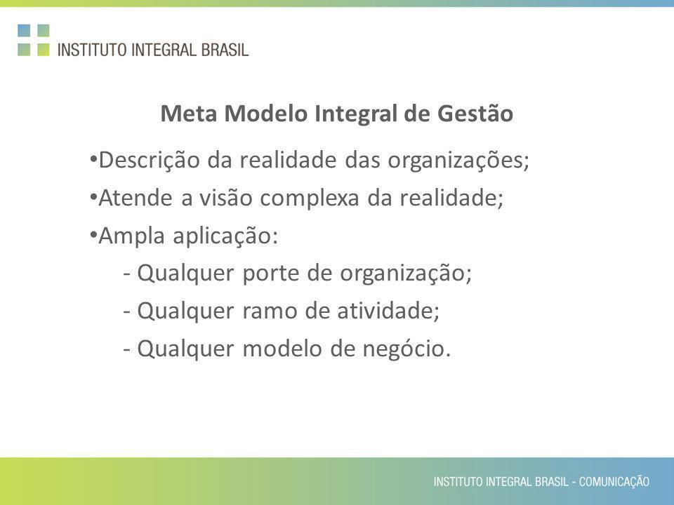 Meta Modelo Integral de Gestão Descrição da realidade das organizações; Atende a visão complexa da realidade; Ampla aplicação: - Qualquer porte de org