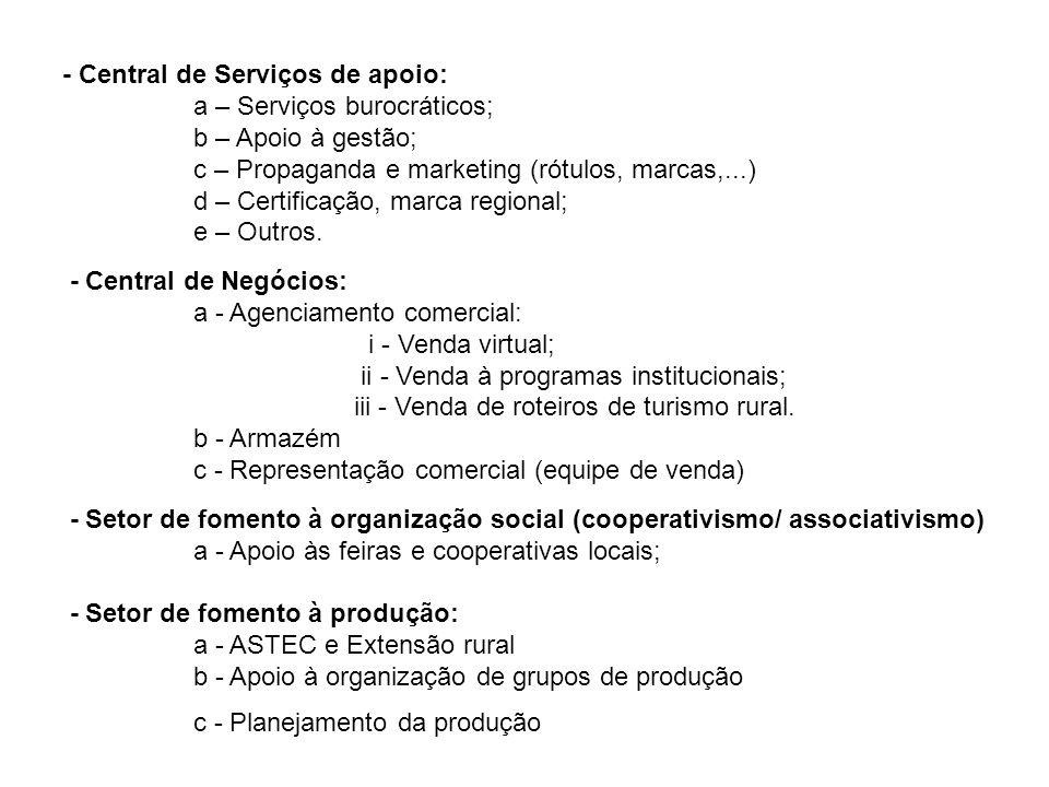 - Central de Serviços de apoio: a – Serviços burocráticos; b – Apoio à gestão; c – Propaganda e marketing (rótulos, marcas,...) d – Certificação, marc
