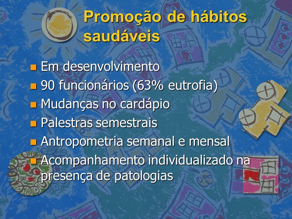 Promoção de hábitos saudáveis n Em desenvolvimento n 90 funcionários (63% eutrofia) n Mudanças no cardápio n Palestras semestrais n Antropometria sema