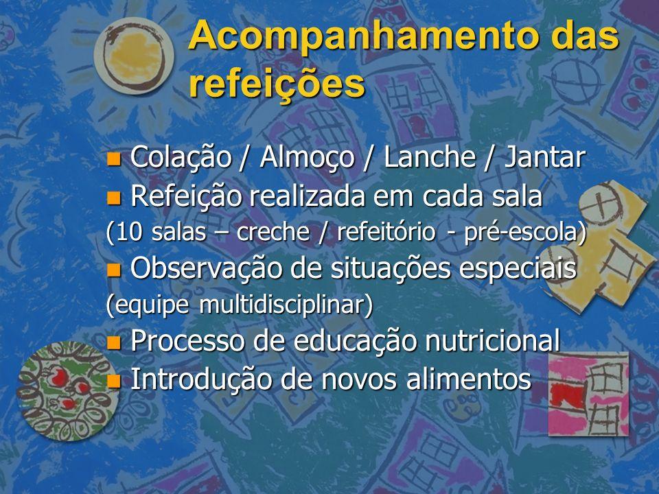 Acompanhamento das refeições n Colação / Almoço / Lanche / Jantar n Refeição realizada em cada sala (10 salas – creche / refeitório - pré-escola) n Ob