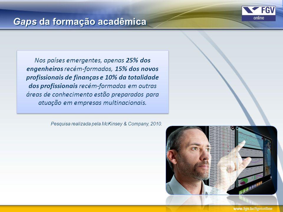www.fgv.br/fgvonline Gaps da formação acadêmica Vijay Govindarajan.