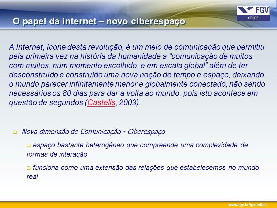 www.fgv.br/fgvonline Tecnologia de redes Não se trata da organização em rede da tecnologia, mas da organização em rede dos seres humanos através da tecnologia.