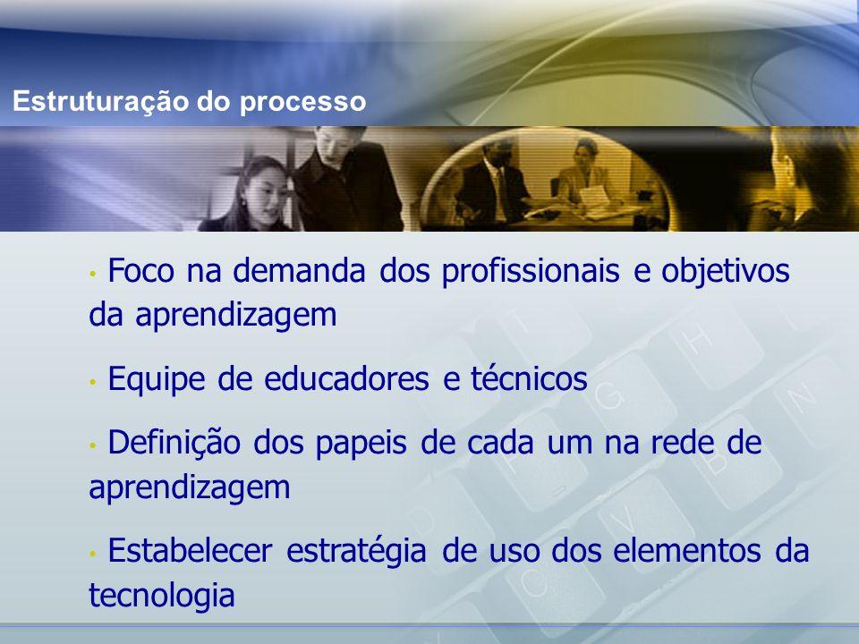 Ambiente: livre, aberto, desestruturado (parametrizavel) Proporciona flexibilidade e liberdade na adoção de estratégias de aprendizado do indivíduo e do coletivo Fonte: CTAE/FGV Características das Ferramentas de aprendizagem Estruturação do processo