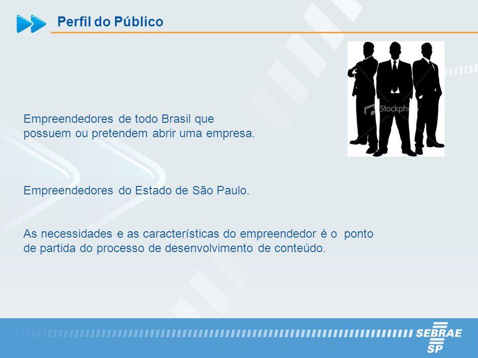 Perfil do Público Empreendedores de todo Brasil que possuem ou pretendem abrir uma empresa. Empreendedores do Estado de São Paulo. As necessidades e a