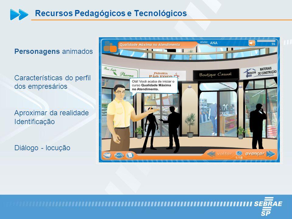 Recursos Pedagógicos e Tecnológicos Personagens animados Características do perfil dos empresários Aproximar da realidade Identificação Diálogo - locu
